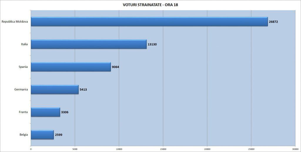 18-4-voturi-strainatate-radio-constanta